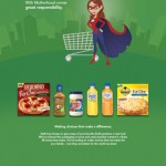 Kraft Foods Sustainability AllYou Ad